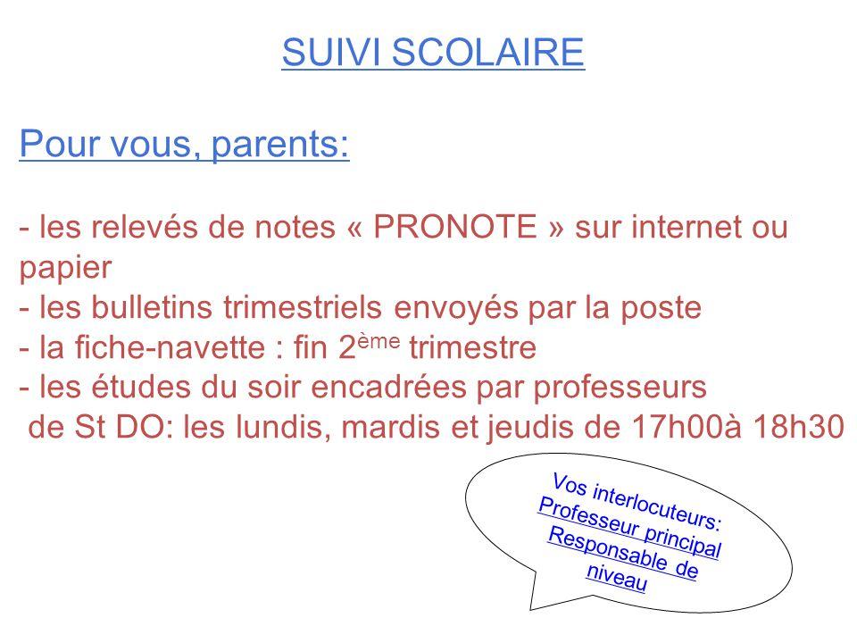 SUIVI SCOLAIRE Pour vous, parents: