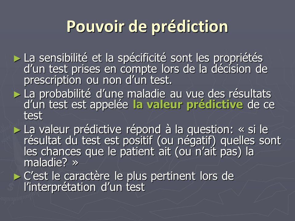 Pouvoir de prédiction
