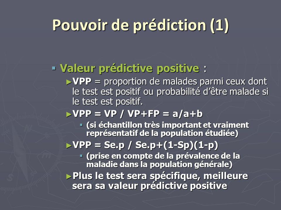 Pouvoir de prédiction (1)