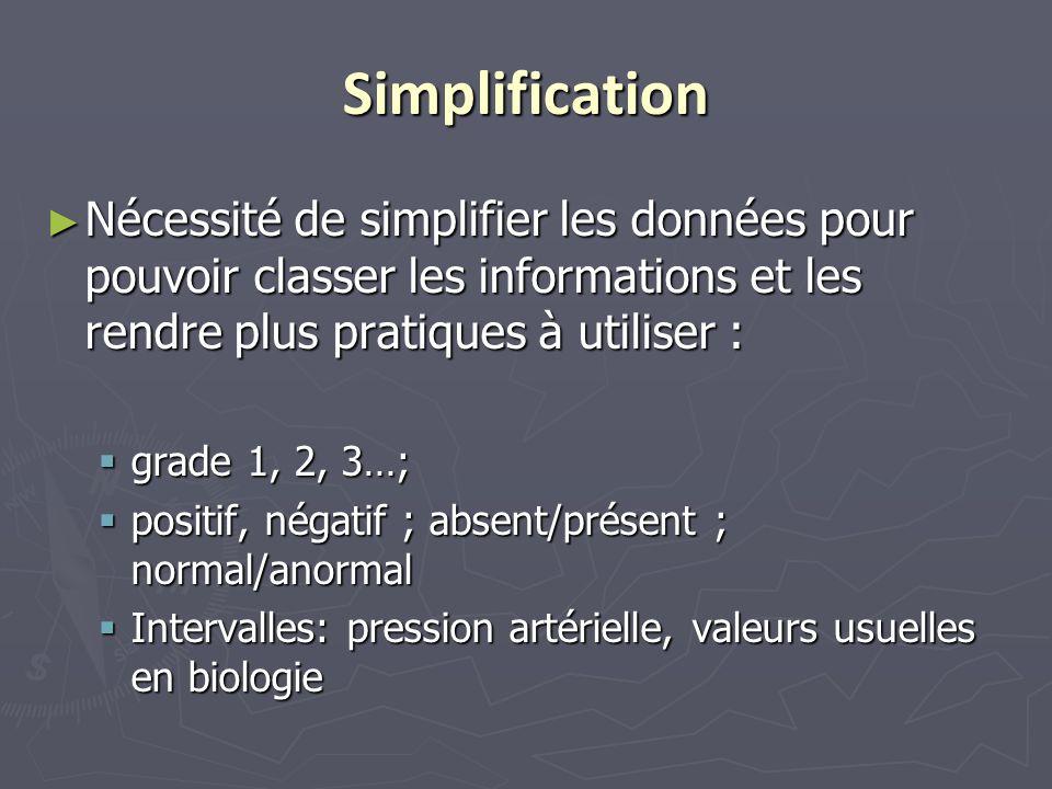 Simplification Nécessité de simplifier les données pour pouvoir classer les informations et les rendre plus pratiques à utiliser :