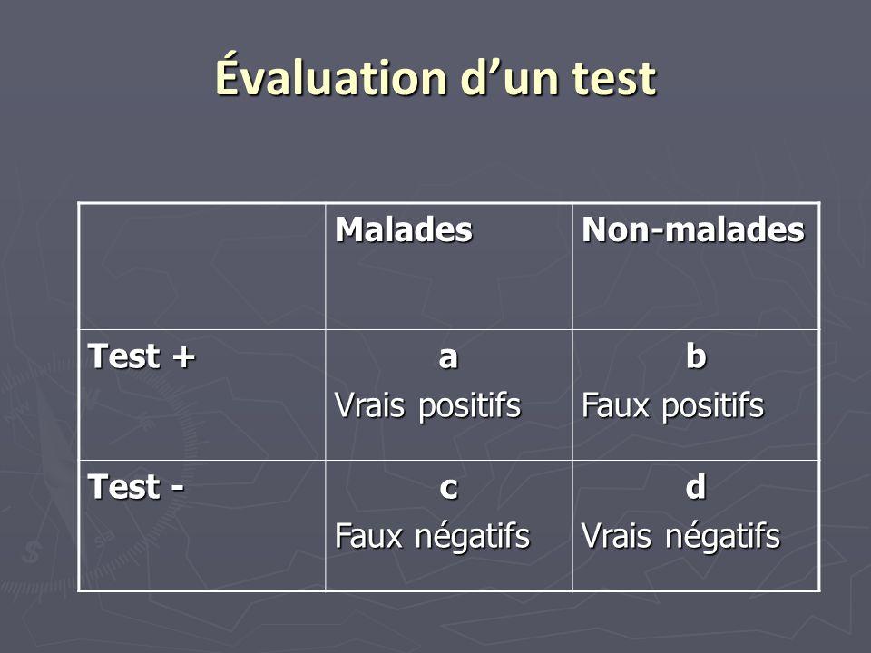 Évaluation d'un test Malades Non-malades Test + a Vrais positifs b