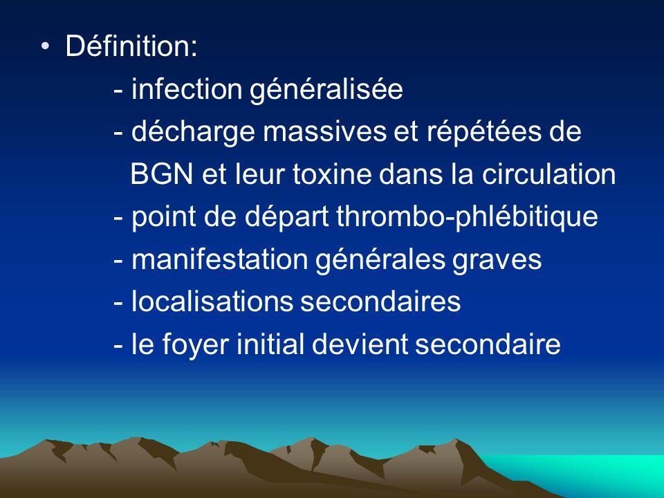 Définition: - infection généralisée. - décharge massives et répétées de. BGN et leur toxine dans la circulation.