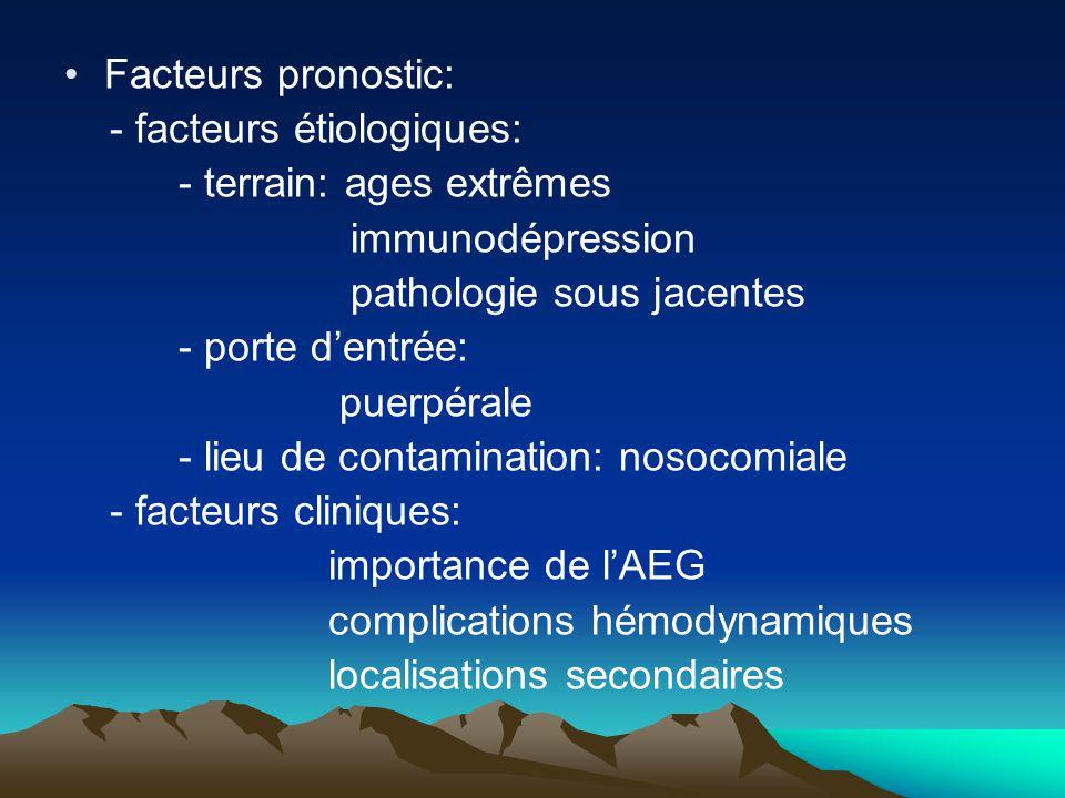 Facteurs pronostic: - facteurs étiologiques: - terrain: ages extrêmes. immunodépression. pathologie sous jacentes.
