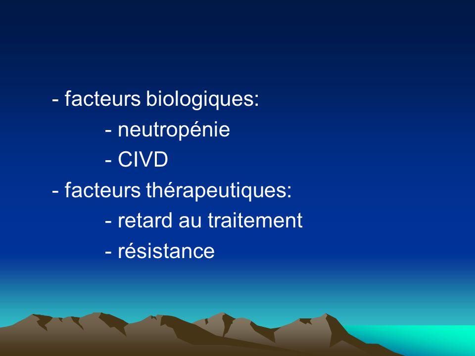 - facteurs biologiques: