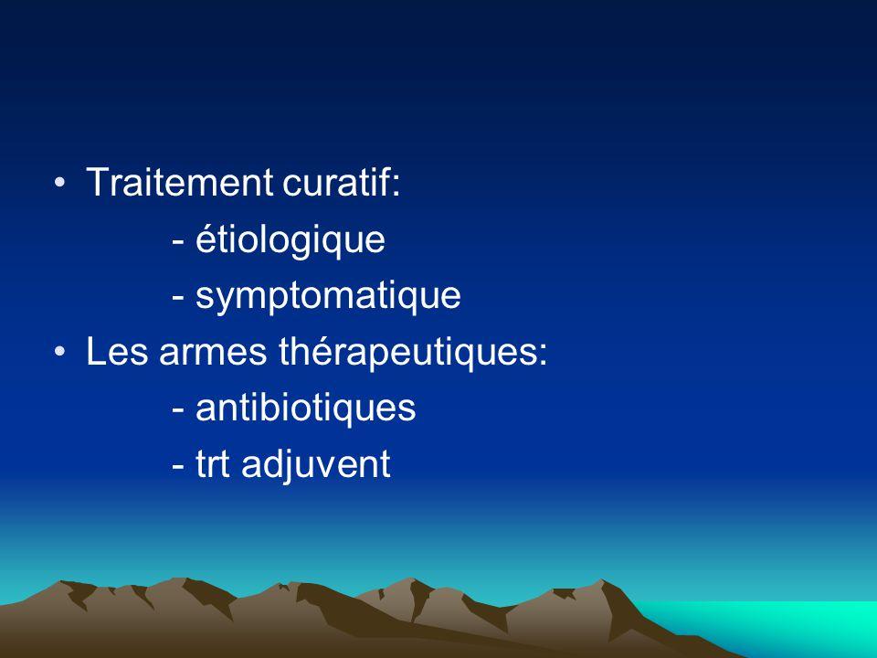 Traitement curatif: - étiologique. - symptomatique.