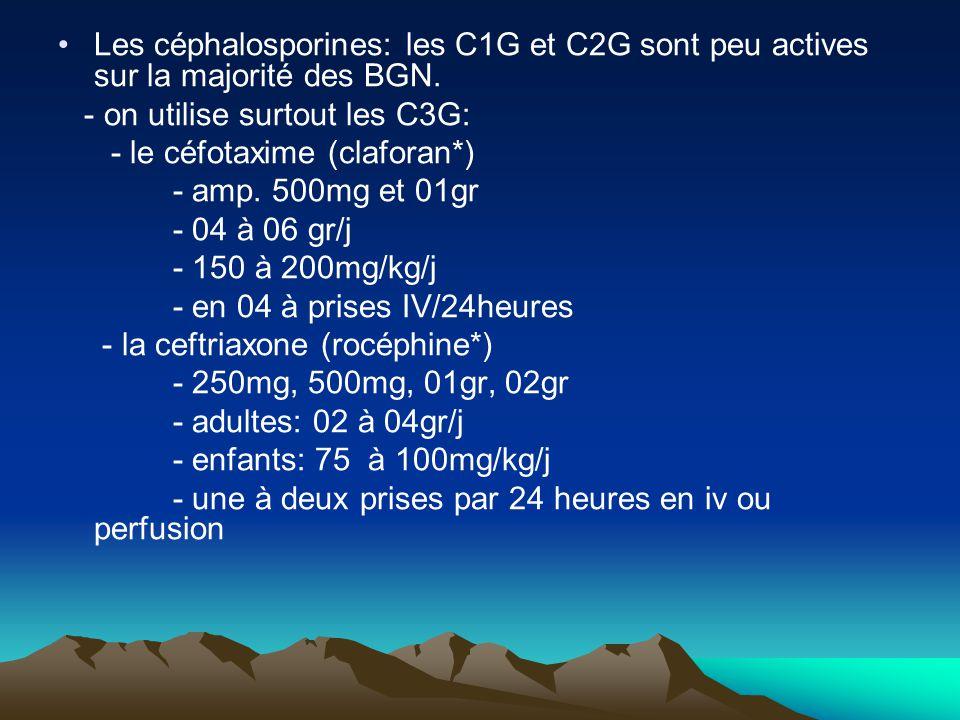 Les céphalosporines: les C1G et C2G sont peu actives sur la majorité des BGN.