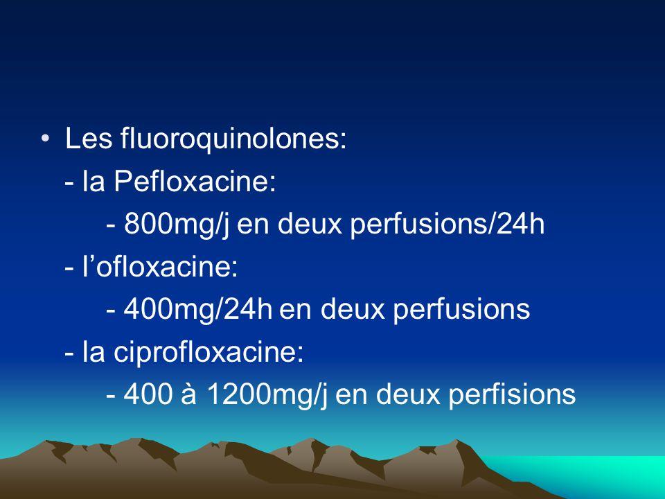 Les fluoroquinolones: