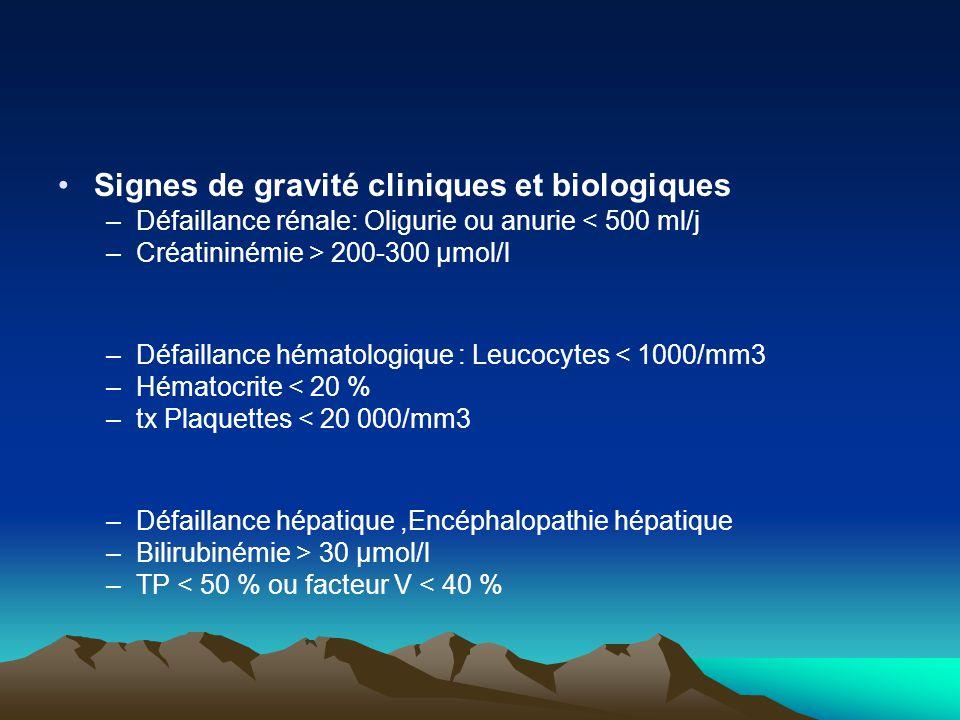 Signes de gravité cliniques et biologiques