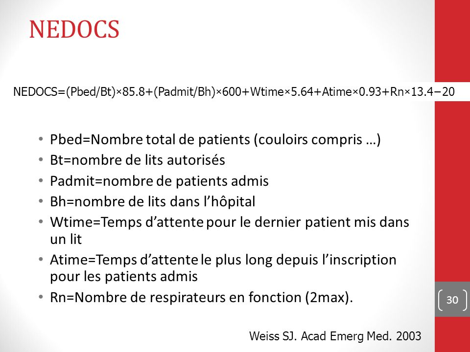 NEDOCS Pbed=Nombre total de patients (couloirs compris …)