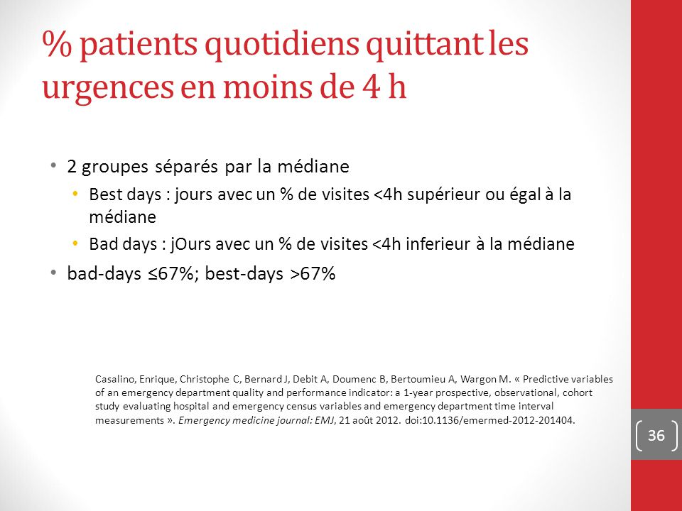% patients quotidiens quittant les urgences en moins de 4 h