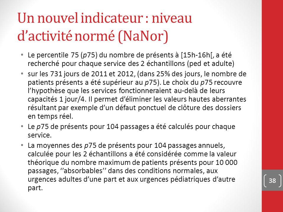 Un nouvel indicateur : niveau d'activité normé (NaNor)