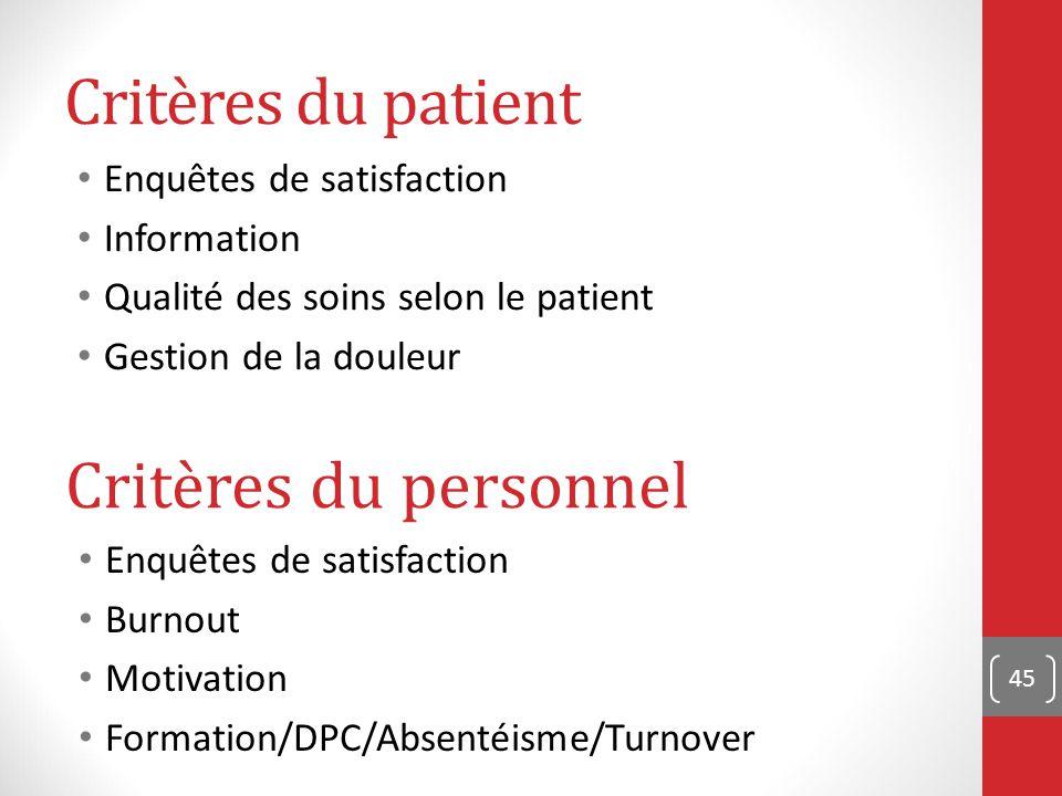Critères du patient Critères du personnel Enquêtes de satisfaction