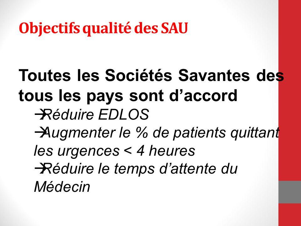 Objectifs qualité des SAU