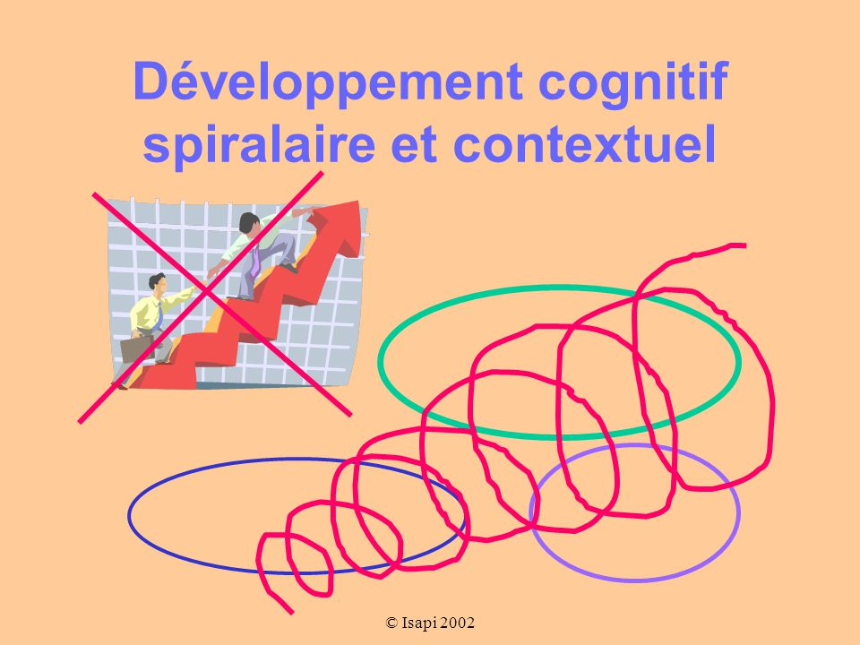 Développement cognitif spiralaire et contextuel