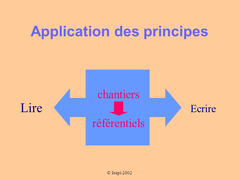 Application des principes