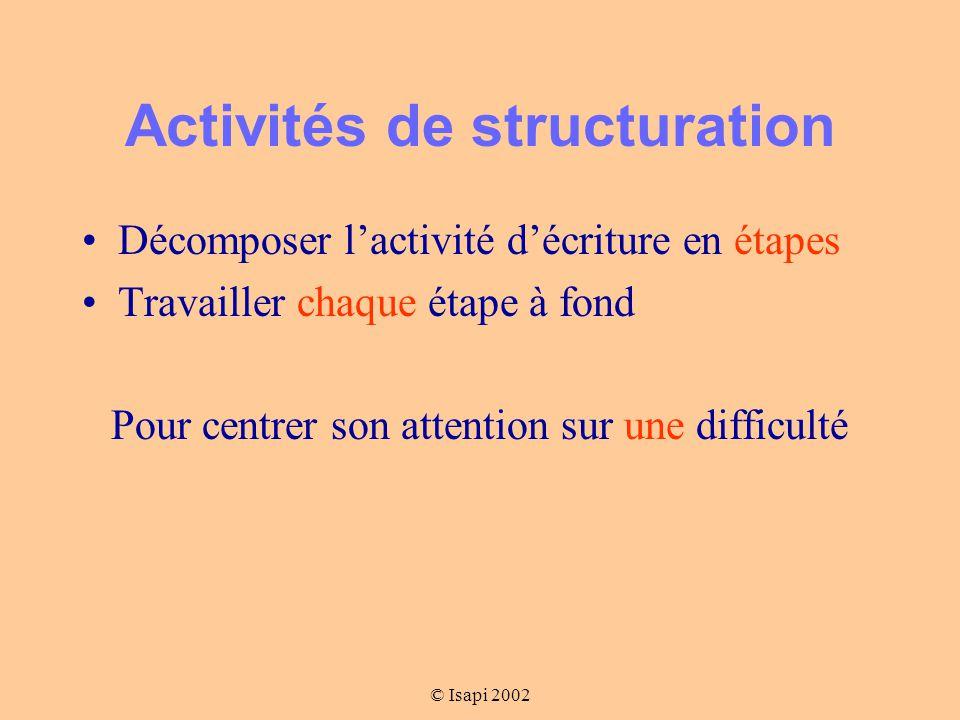 Activités de structuration