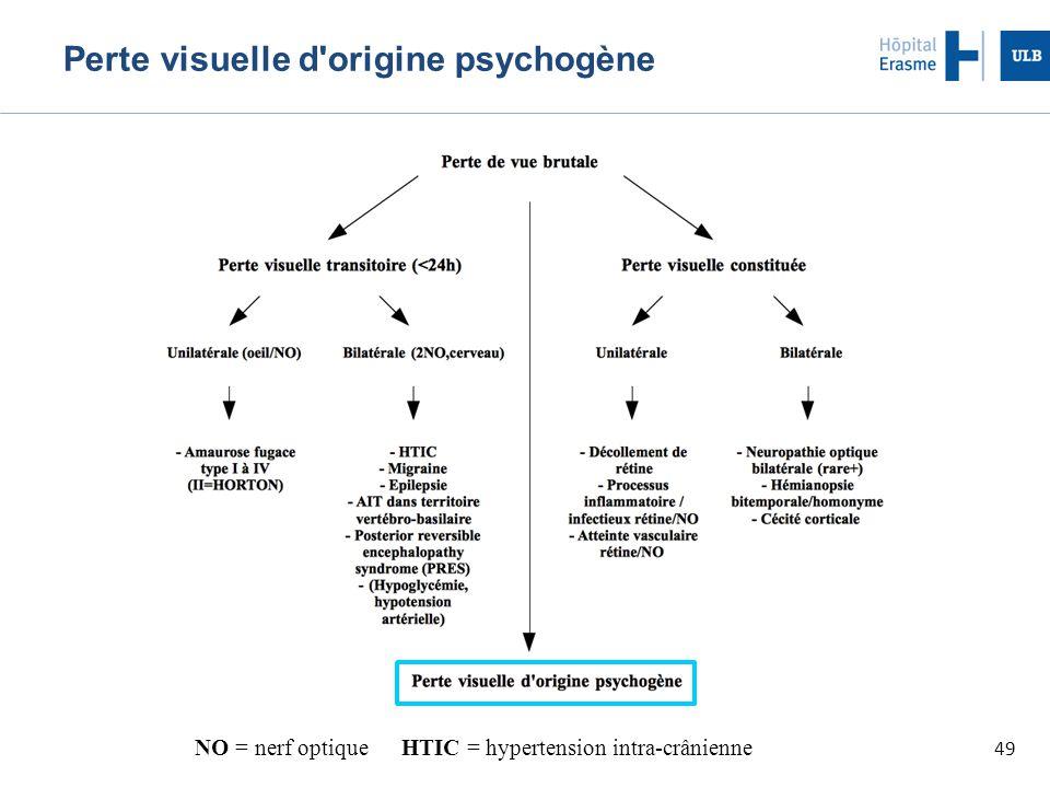 Perte visuelle d origine psychogène