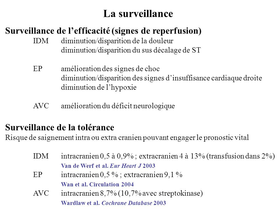 La surveillance Surveillance de l'efficacité (signes de reperfusion)
