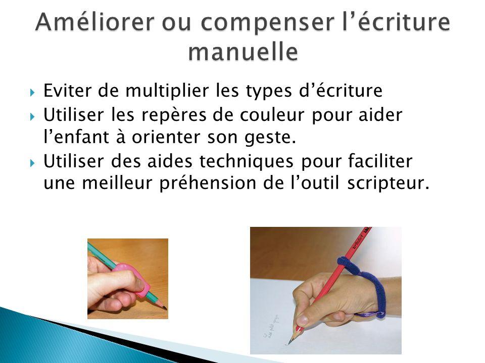 Améliorer ou compenser l'écriture manuelle