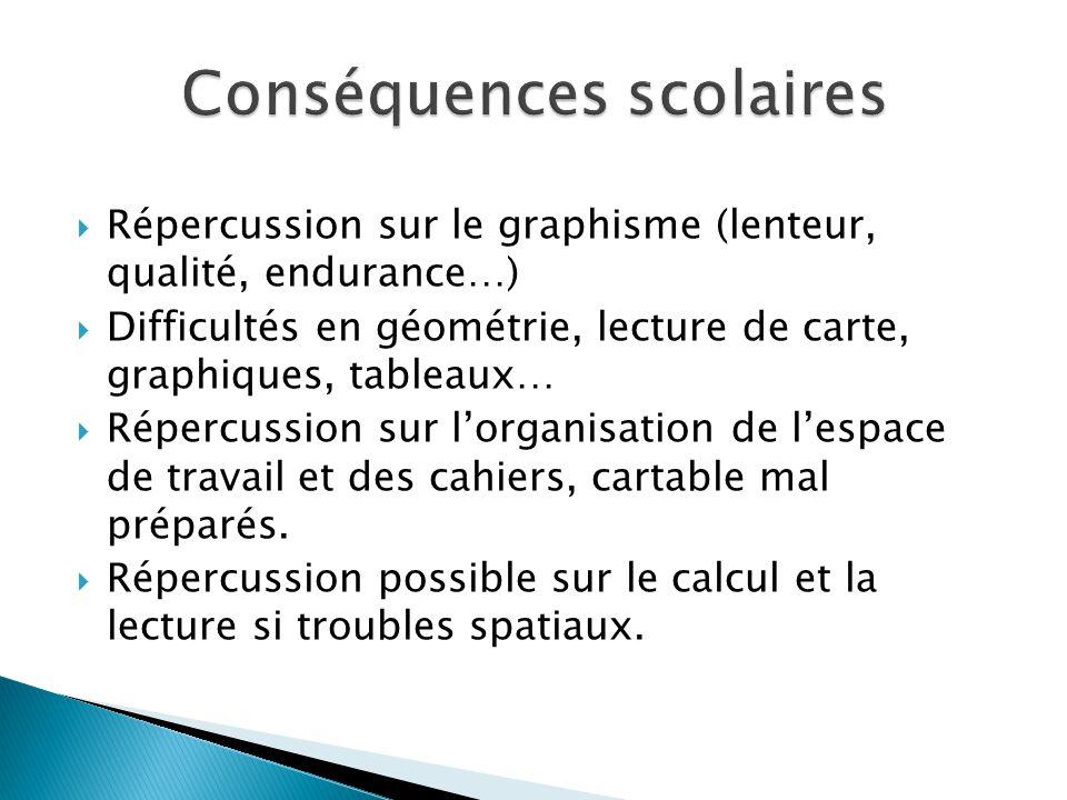 Conséquences scolaires
