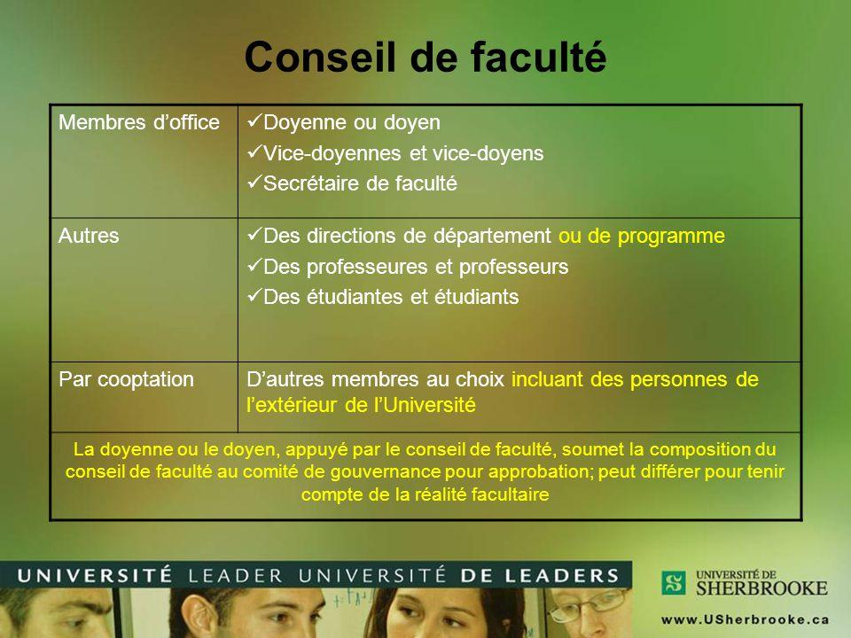 Conseil de faculté Membres d'office Doyenne ou doyen