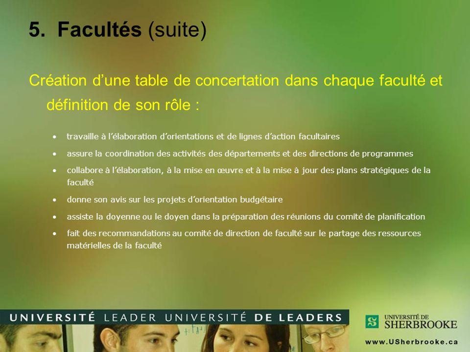 5. Facultés (suite) Création d'une table de concertation dans chaque faculté et définition de son rôle :