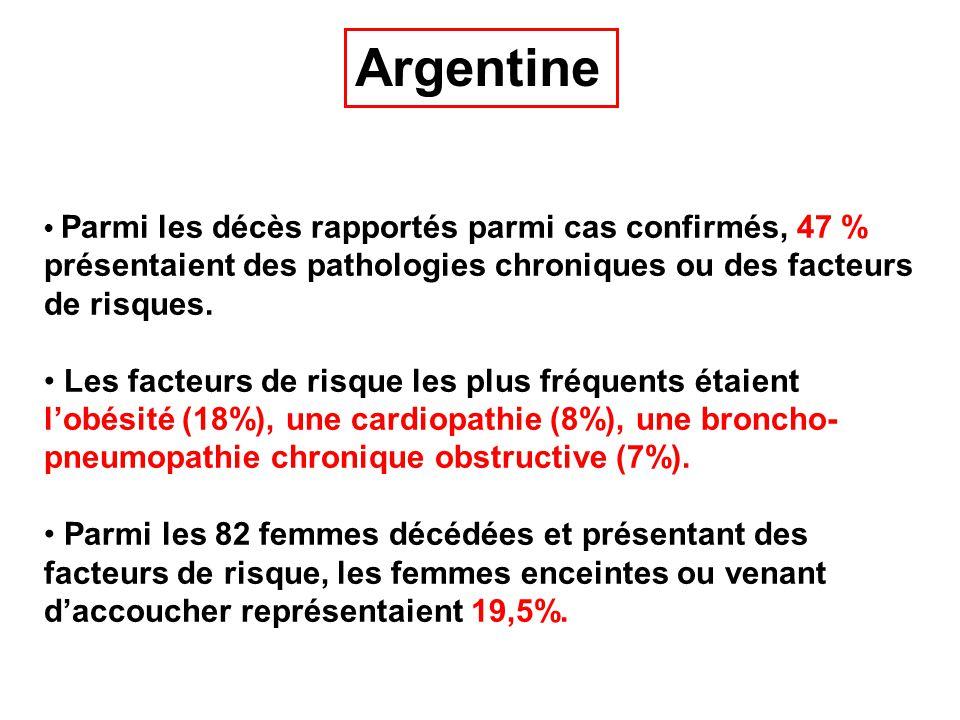 Argentine • Parmi les décès rapportés parmi cas confirmés, 47 % présentaient des pathologies chroniques ou des facteurs de risques.