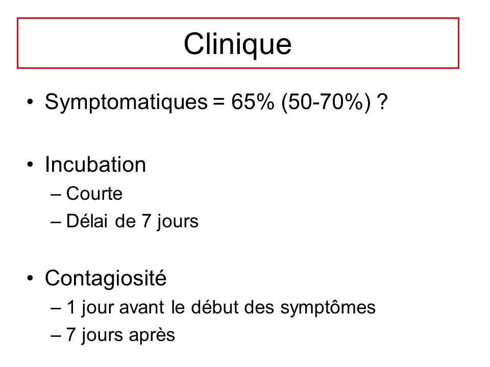 Clinique Symptomatiques = 65% (50-70%) Incubation Contagiosité