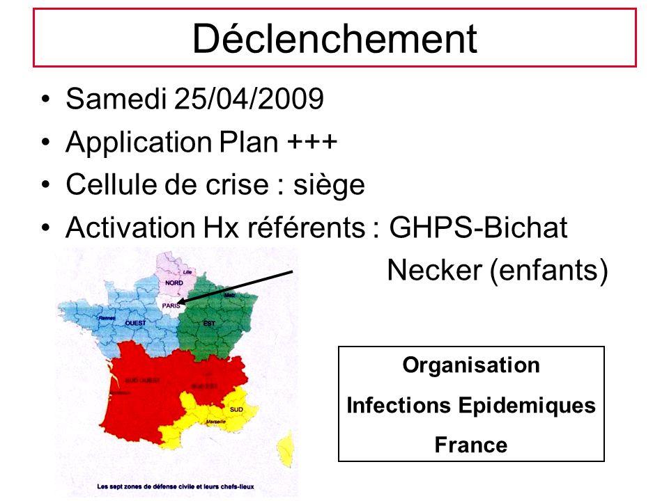 Infections Epidemiques