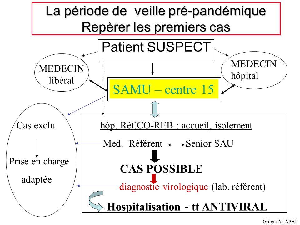 La période de veille pré-pandémique Repèrer les premiers cas