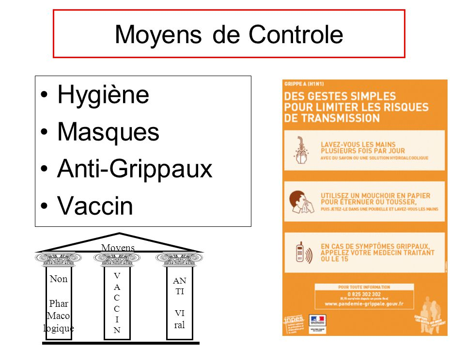 Moyens de Controle Hygiène Masques Anti-Grippaux Vaccin Moyens Non
