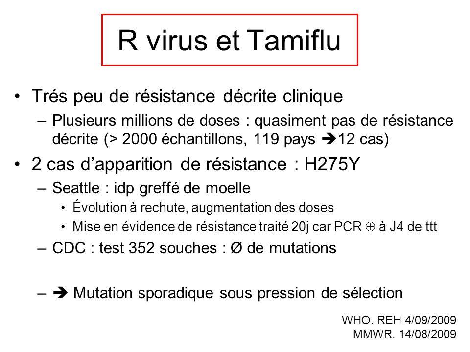 R virus et Tamiflu Trés peu de résistance décrite clinique