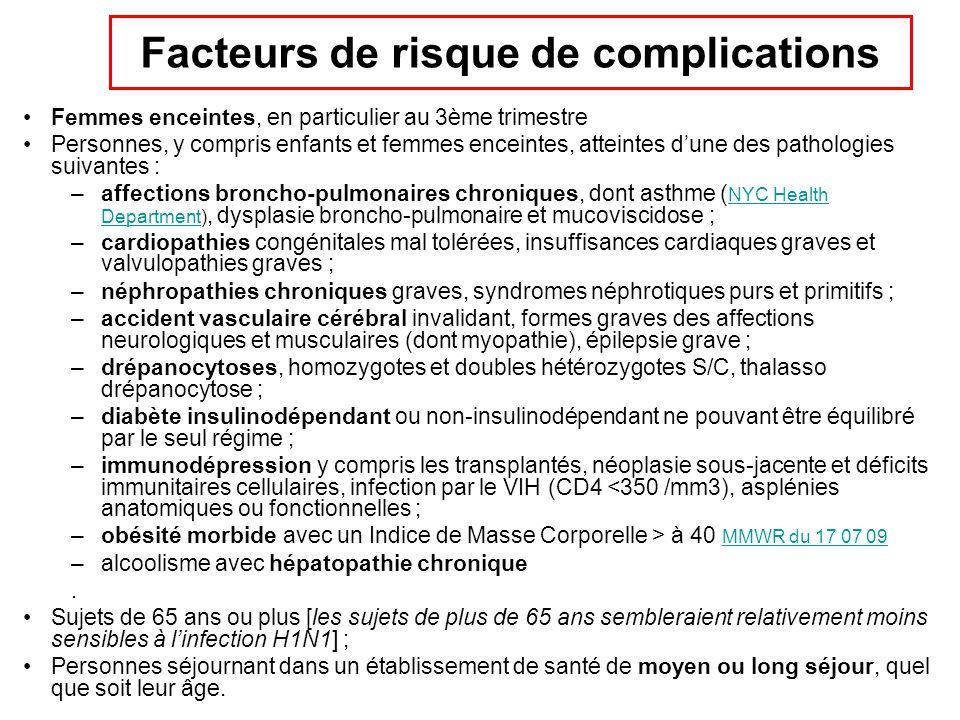 Facteurs de risque de complications