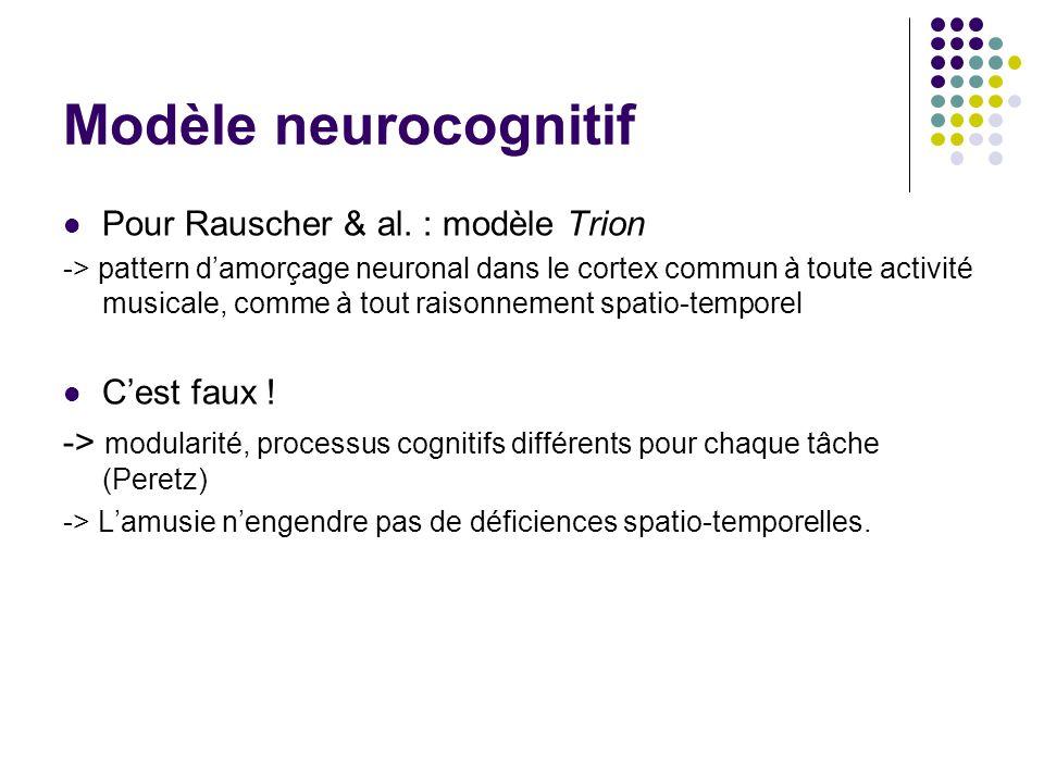 Modèle neurocognitif Pour Rauscher & al. : modèle Trion C'est faux !