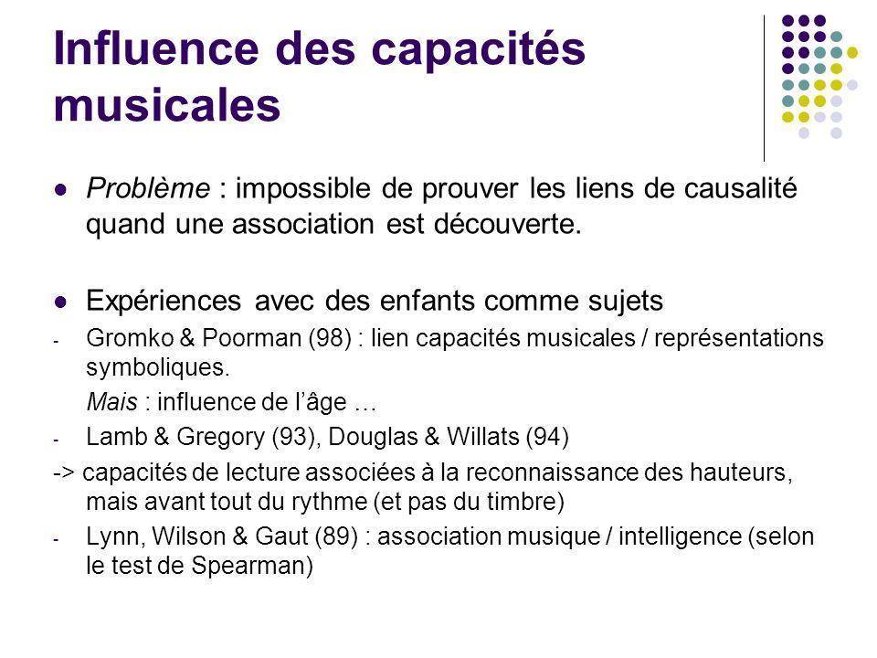 Influence des capacités musicales