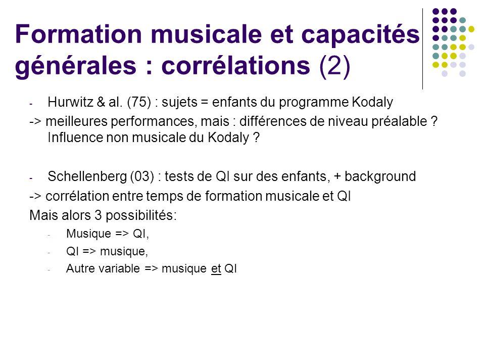 Formation musicale et capacités générales : corrélations (2)
