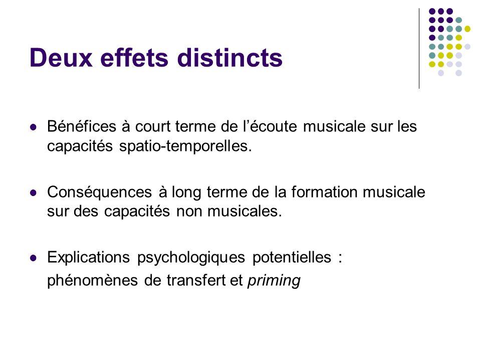 Deux effets distincts Bénéfices à court terme de l'écoute musicale sur les capacités spatio-temporelles.