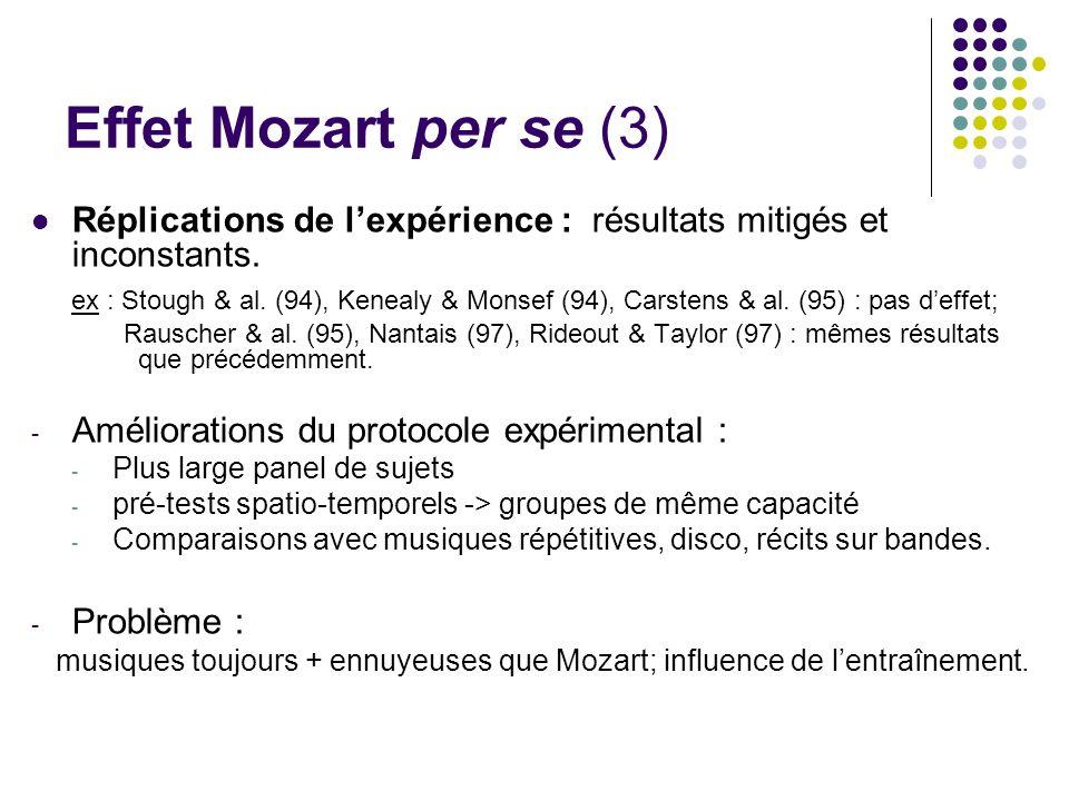 Effet Mozart per se (3) Réplications de l'expérience : résultats mitigés et inconstants.