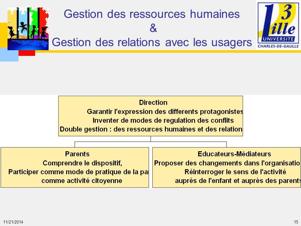 Gestion des ressources humaines & Gestion des relations avec les usagers