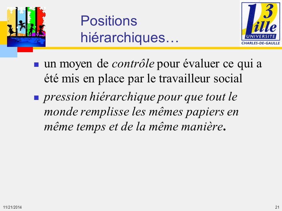 Positions hiérarchiques…