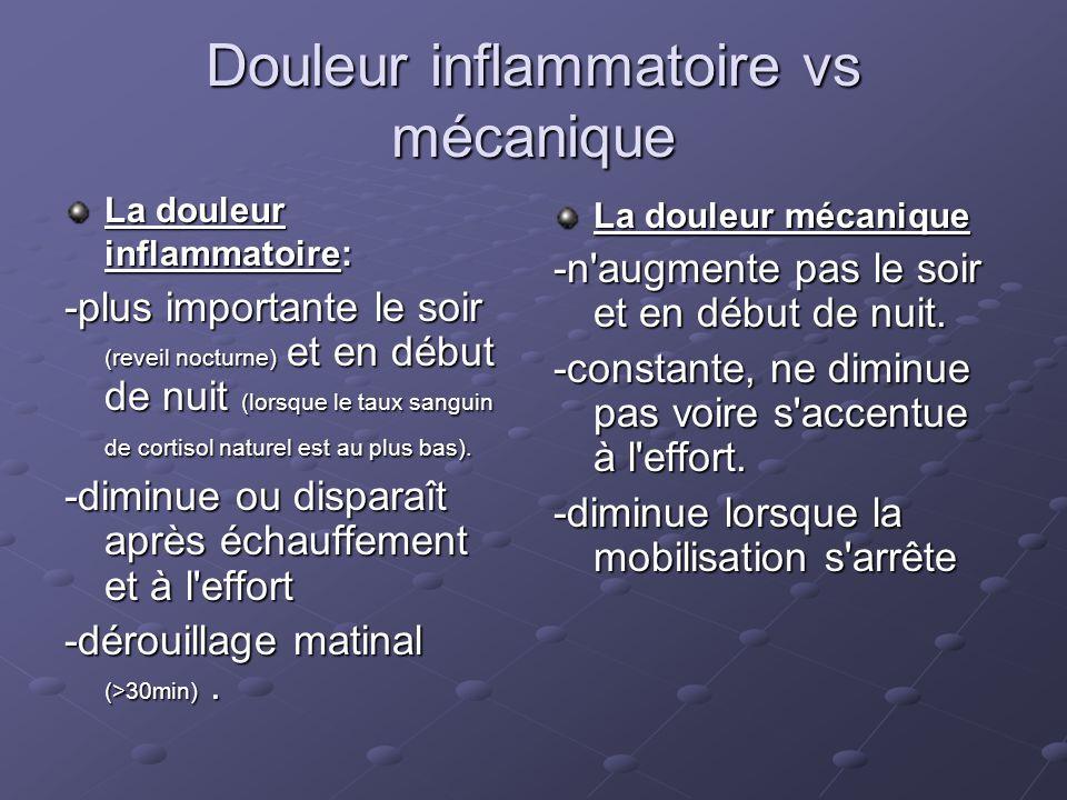 Douleur inflammatoire vs mécanique