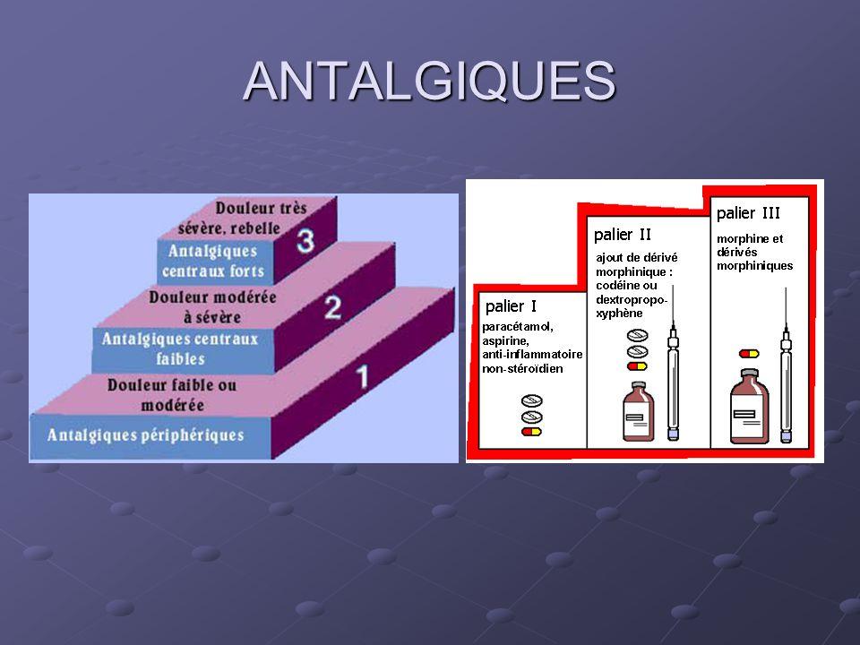 ANTALGIQUES