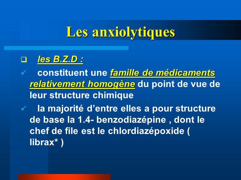 Les anxiolytiques les B.Z.D :