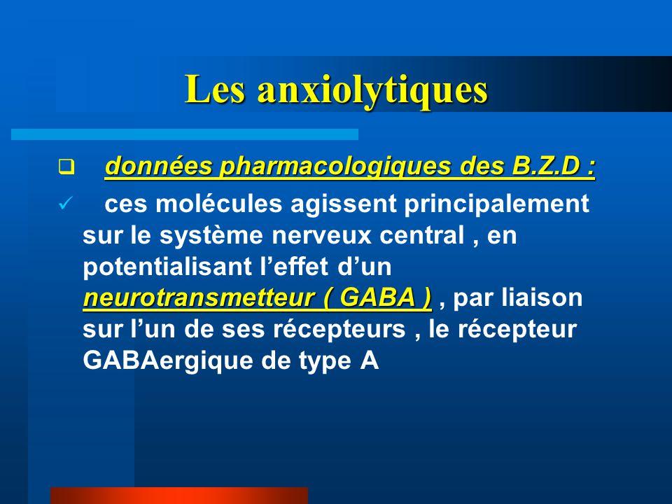 Les anxiolytiques données pharmacologiques des B.Z.D :