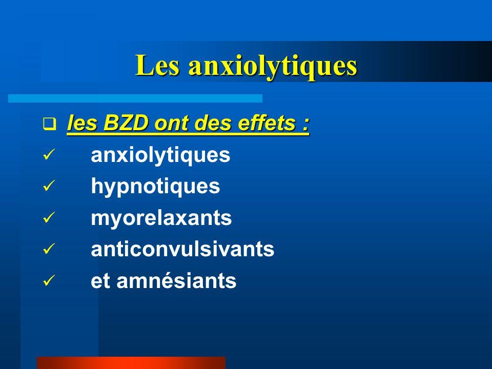 Les anxiolytiques les BZD ont des effets : anxiolytiques hypnotiques