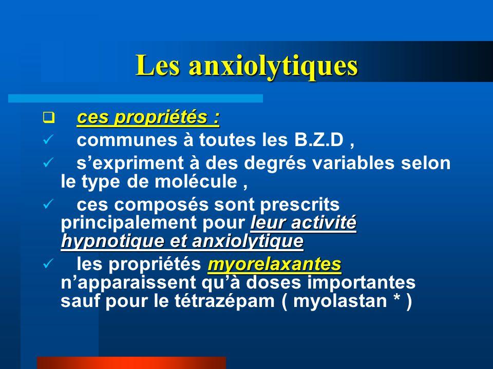 Les anxiolytiques ces propriétés : communes à toutes les B.Z.D ,