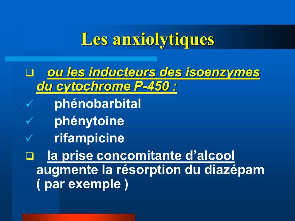 Les anxiolytiques ou les inducteurs des isoenzymes du cytochrome P-450 : phénobarbital. phénytoine.