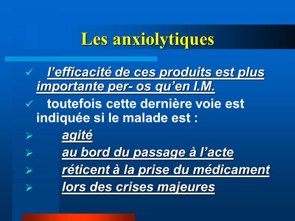 Les anxiolytiques l'efficacité de ces produits est plus importante per- os qu'en I.M. toutefois cette dernière voie est indiquée si le malade est :