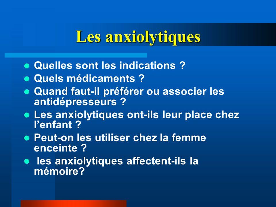 Les anxiolytiques Quelles sont les indications Quels médicaments