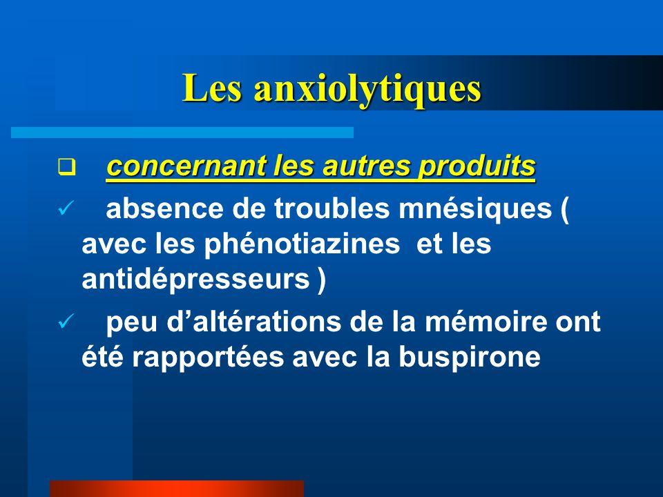 Les anxiolytiques concernant les autres produits